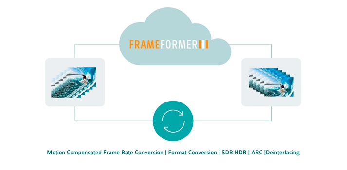Conceptual scheme of InSync Technologies' FrameFormer solution
