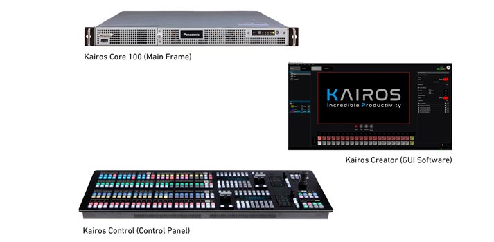 Hardware and software part of Kairos live video production platform developed by Panasonic