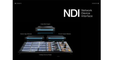 NDI & IP Series, NewTek's innovative development