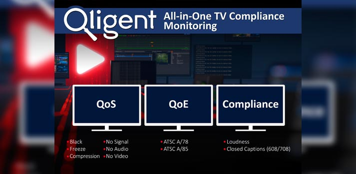 Chart with Qligent All In One TV Compliance monitoring solution features