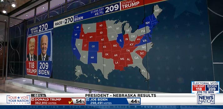 US Elections coverage by Ross Video