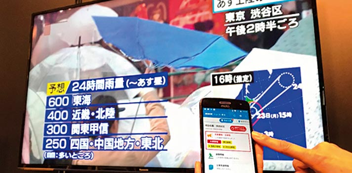 Transmedia technology applied to broadcast (TV + Smartphone)