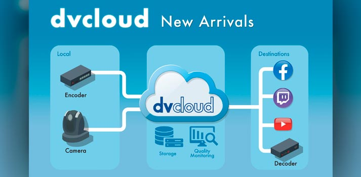 Datavideo's dvcloud streaming service scheme
