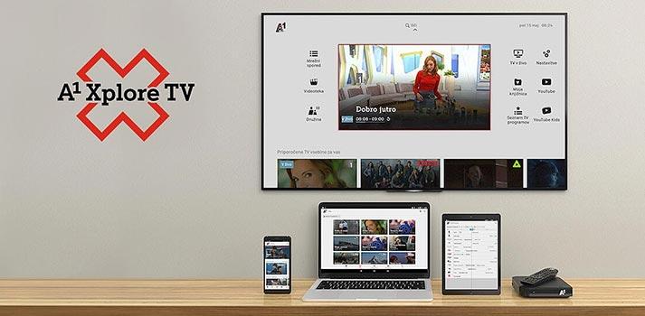 Zappware UI for A1 Explore TV