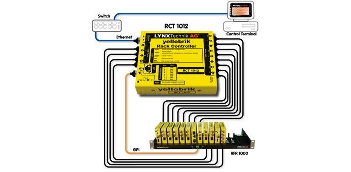 Rack controller, new solution designed by Lynx Technik for its yellobrik line