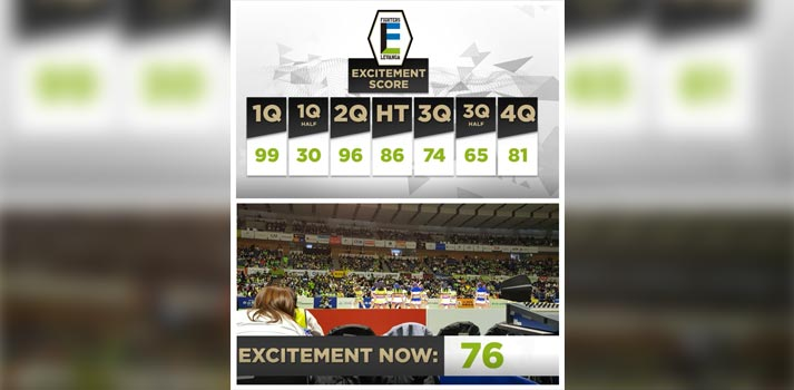 Excitement Score powered with AI and developed thanks to Ross Video and Panasonic
