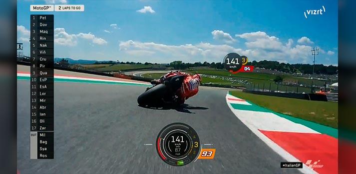 Moto GP Championship enhanced with Viz Arena Graphics