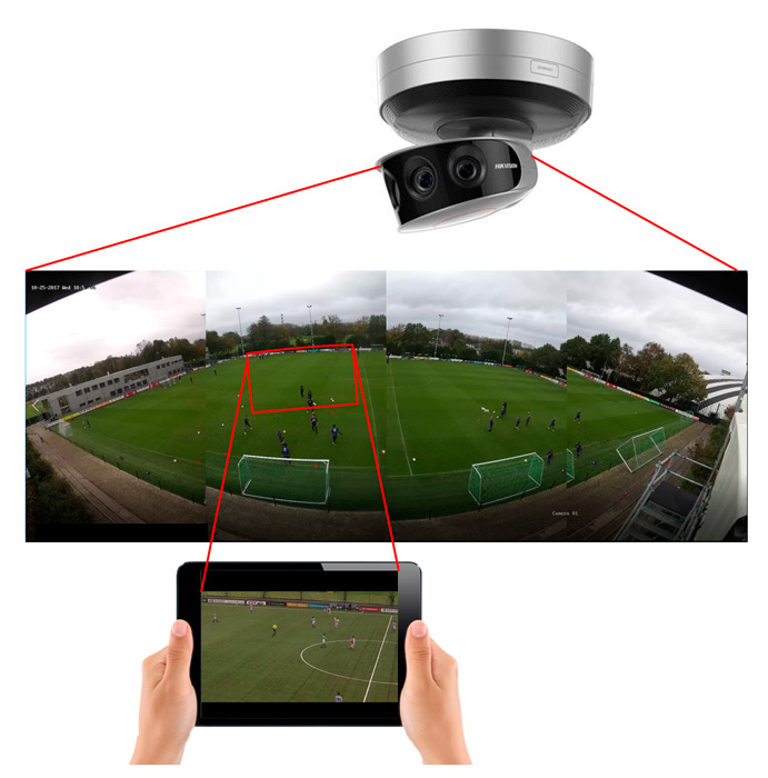 This is how IQ Sports Producer of Mobile Viewpoint works