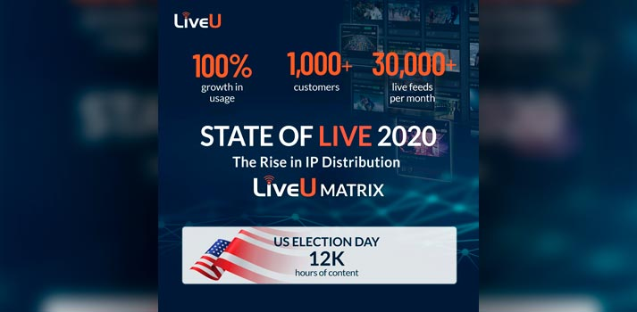 State of Live 2020 facts - LiveU